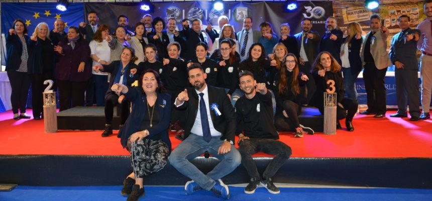 Copa Especial 30 Aniversario ACW y European Dog Show 2019 Resultados